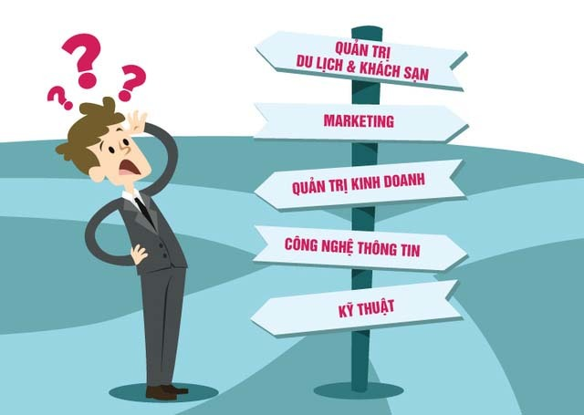 Định hướng nghề nghiệp là gì